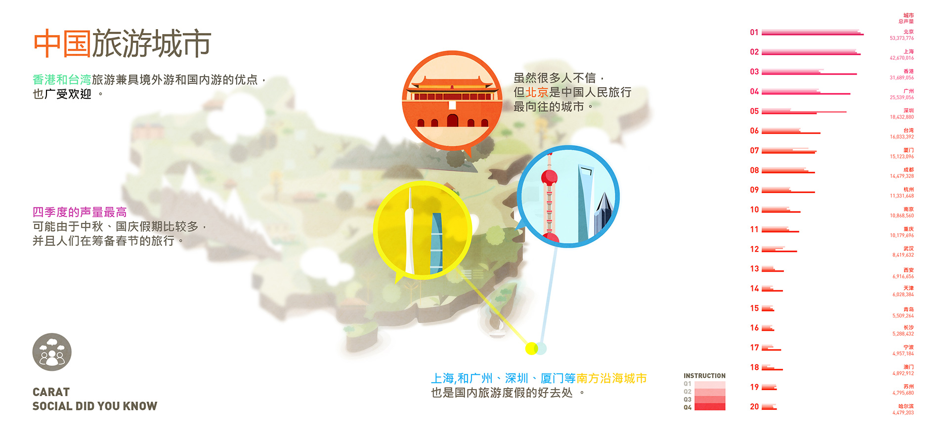 热门旅游_CH1